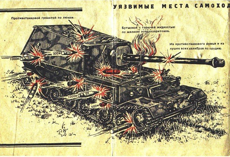 """Уязвимые места немецкого самоходного орудия типа  """"Фердинанд """".  Способы борьбы с Фердинандами.  Инструкция 1943 года."""