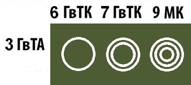 http://www.wio.ru/tank/oz/3gta.jpg
